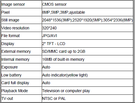AgWatch Game Camera Specs